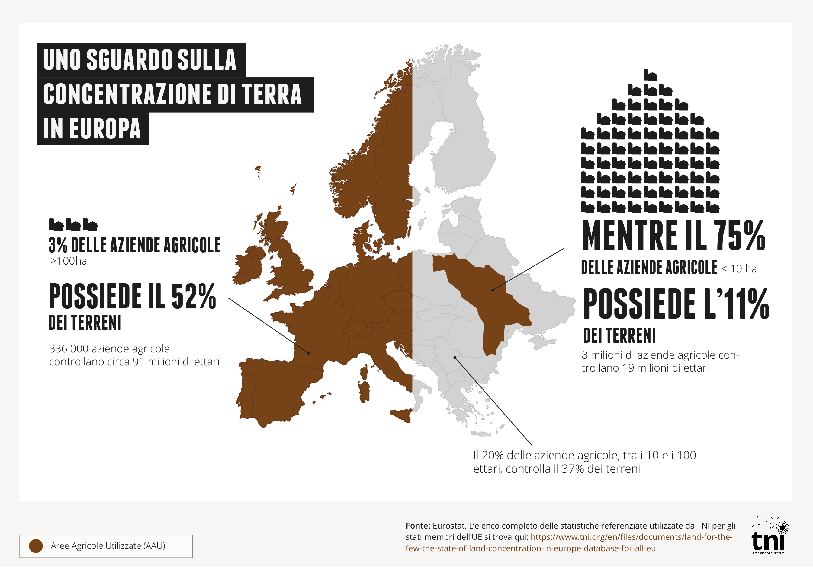 TESTO APPROVATO DISPONIBILE - Il Parlamento Europeo chiede un'azione urgente sull'accesso alla terra e la sua concentrazione in Europa!