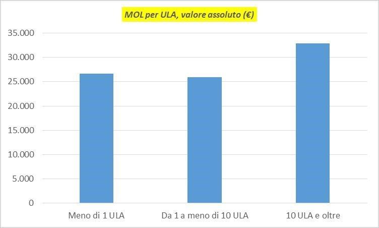 I numeri dell'Agricoltura Contadina spiegati da Antonio Onorati 2